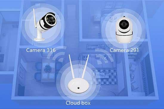 KIT-2-telecamere-wifi-cloud-recording-te