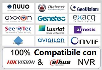 Compatiblità con 100 marche di telecamere ip